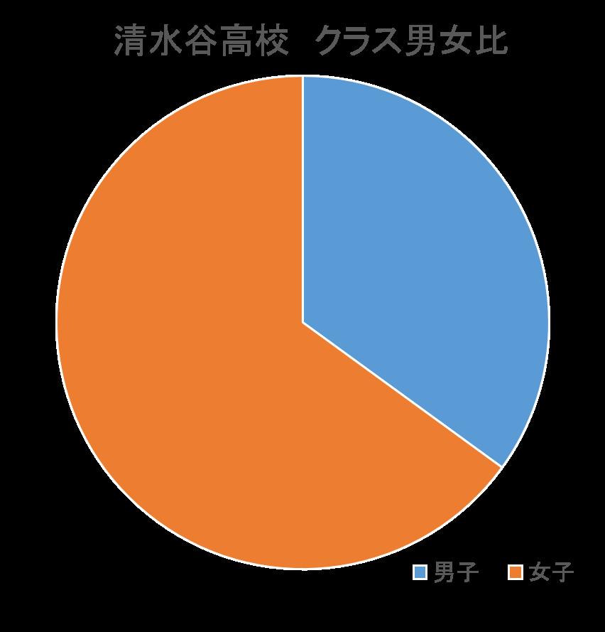 Shimizudani1
