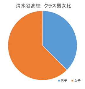 shimizudani2