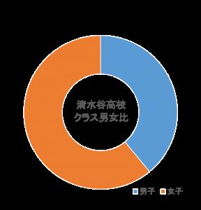 Shimizudani2018